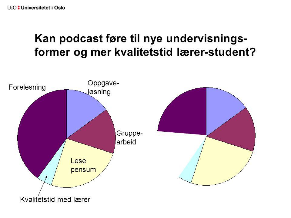Kan podcast føre til nye undervisnings- former og mer kvalitetstid lærer-student? Kvalitetstid med lærer Lese pensum Oppgave- løsning Forelesning Grup