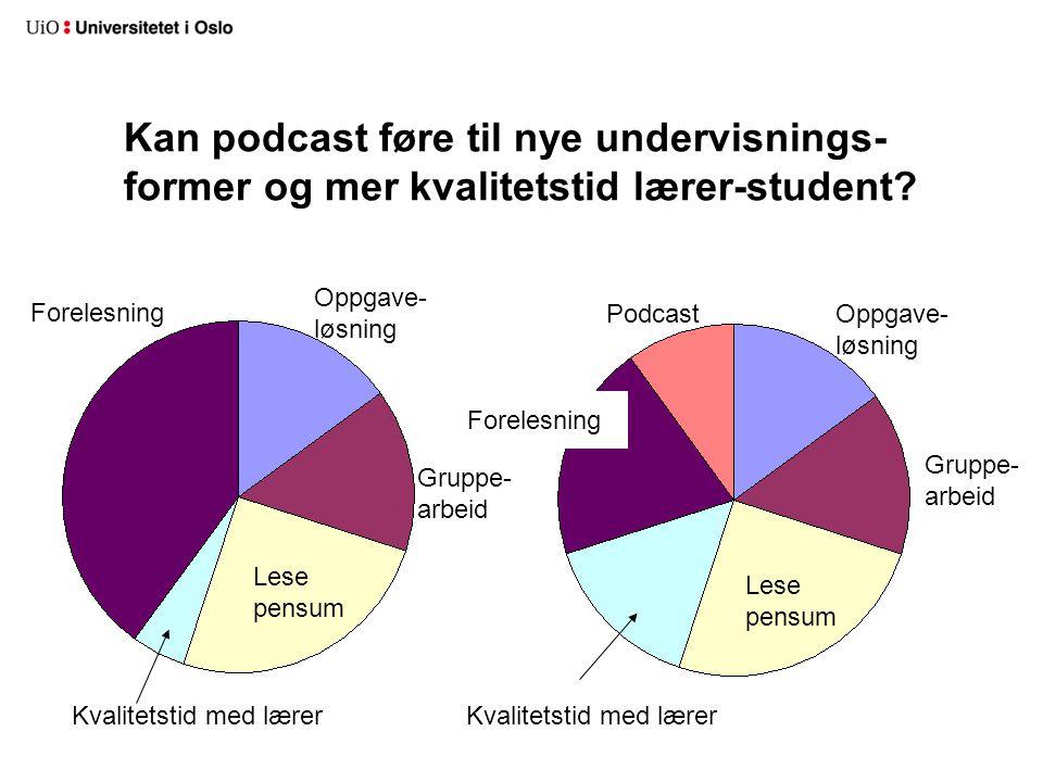 Kan podcast føre til nye undervisnings- former og mer kvalitetstid lærer-student? Oppgave- løsning Gruppe- arbeid Kvalitetstid med lærer Lese pensum L