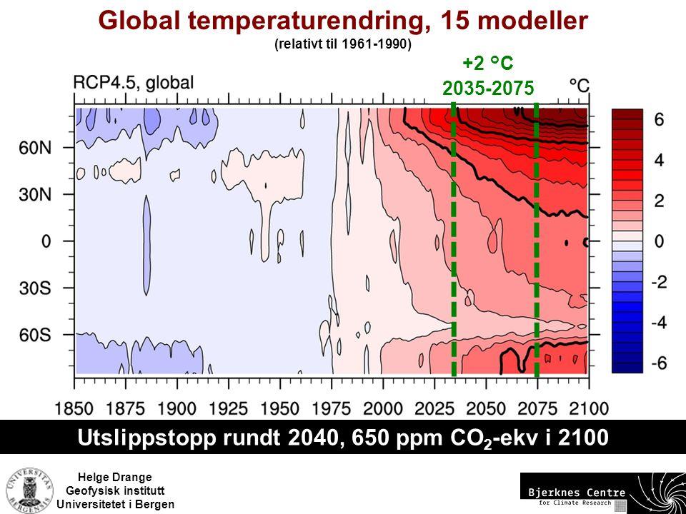 Helge Drange Geofysisk institutt Universitetet i Bergen Global temperaturendring, 15 modeller (relativt til 1961-1990) Utslippstopp rundt 2040, 650 pp