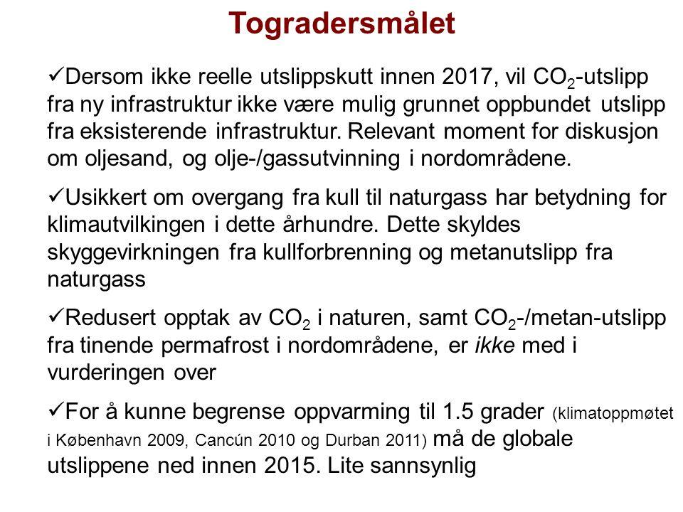 Helge Drange Geofysisk institutt Universitetet i Bergen Togradersmålet Dersom ikke reelle utslippskutt innen 2017, vil CO 2 -utslipp fra ny infrastruk