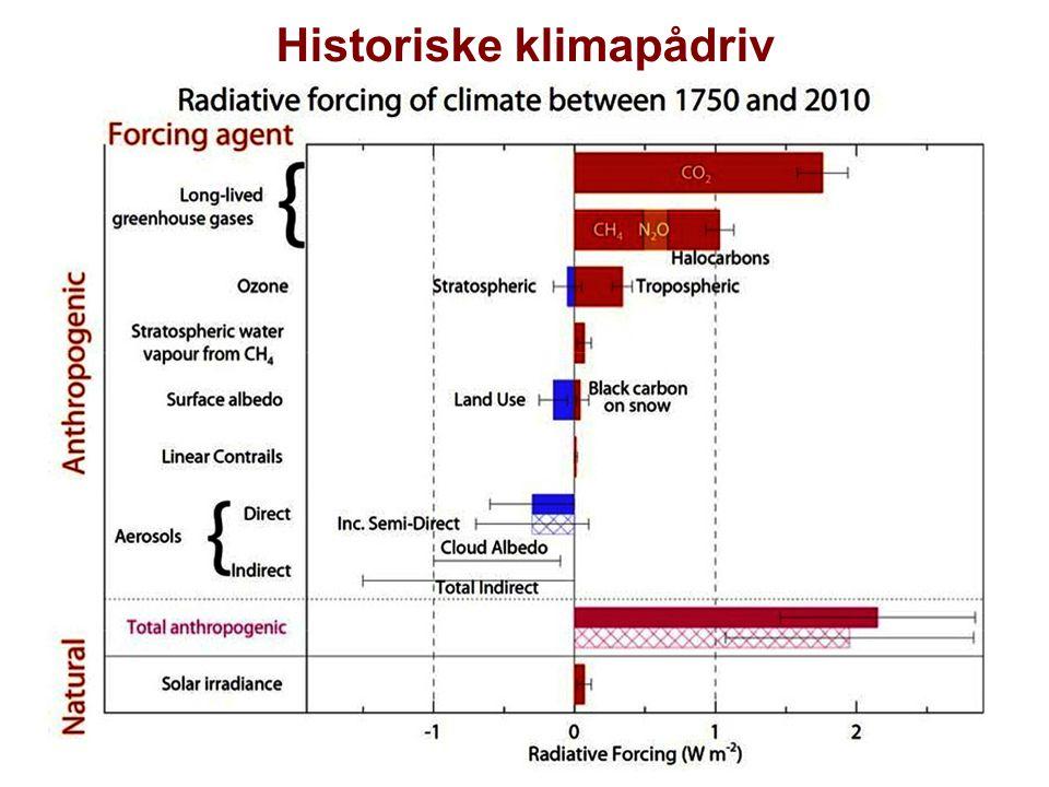 Global oppvarming fortsetter Mesteparten av oppvarmingen lagret i havet Grønland mister masse i økende tempo siden 1990 Antarktis minker også Sterkt økende permafrost-temperatur 1981-2011 varmeste 30 årsperiode de siste 1300 år Noen forventede konklusjoner