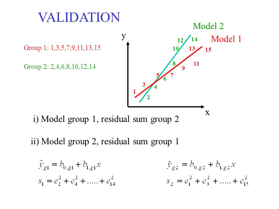 VALIDATION x y Model 1 Model 2 i) Model group 1, residual sum group 2 ii) Model group 2, residual sum group 1 1 3 57 9 11 13 15 2 4 6 8 10 12 14 Group 1: 1,3,5,7,9,11,13,15 Group 2: 2,4,6,8,10,12,14