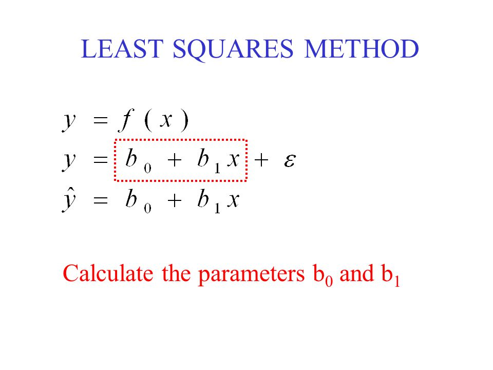 LEAST SQUARES METHOD Calculate the parameters b 0 and b 1
