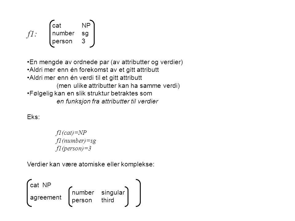 catNP numbersg person3 En mengde av ordnede par (av attributter og verdier) Aldri mer enn én forekomst av et gitt attributt Aldri mer enn én verdi til et gitt attributt (men ulike attributter kan ha samme verdi) Følgelig kan en slik struktur betraktes som en funksjon fra attributter til verdier Eks: f1(cat)=NP f1(number)=sg f1(person)=3 Verdier kan være atomiske eller komplekse: f1: agreement cat NP numbersingular personthird