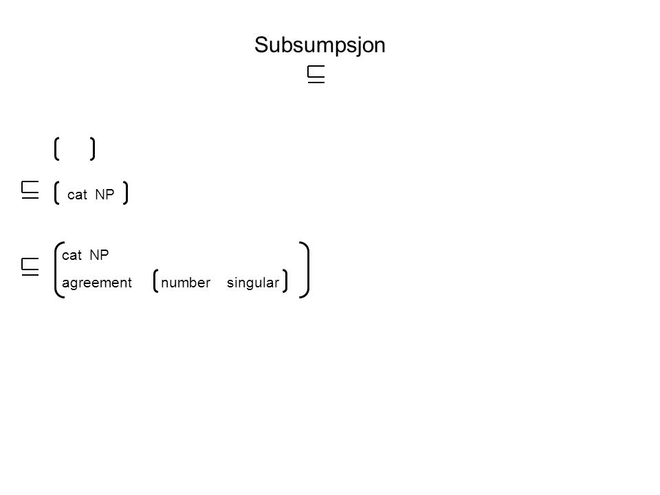 Subsumpsjon cat NP agreement cat NP numbersingular