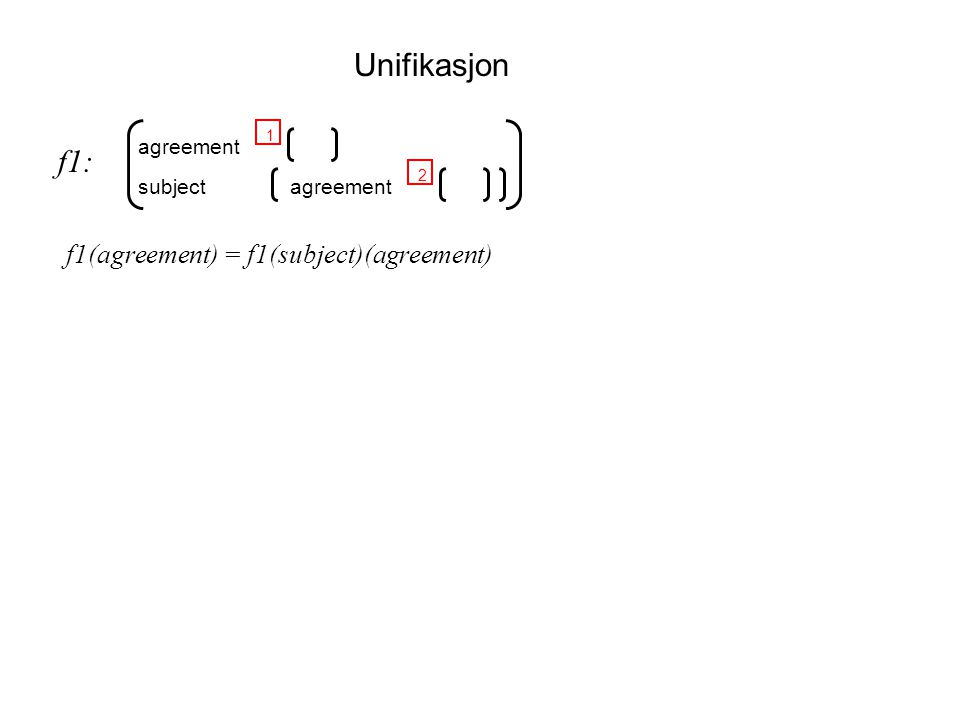 Unifikasjon subject agreement 1 2 f1: f1(agreement) = f1(subject)(agreement)