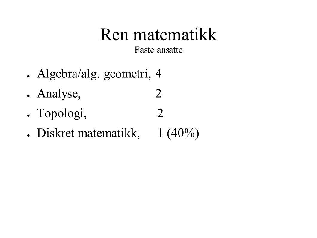 Ren matematikk Faste ansatte ● Algebra/alg.