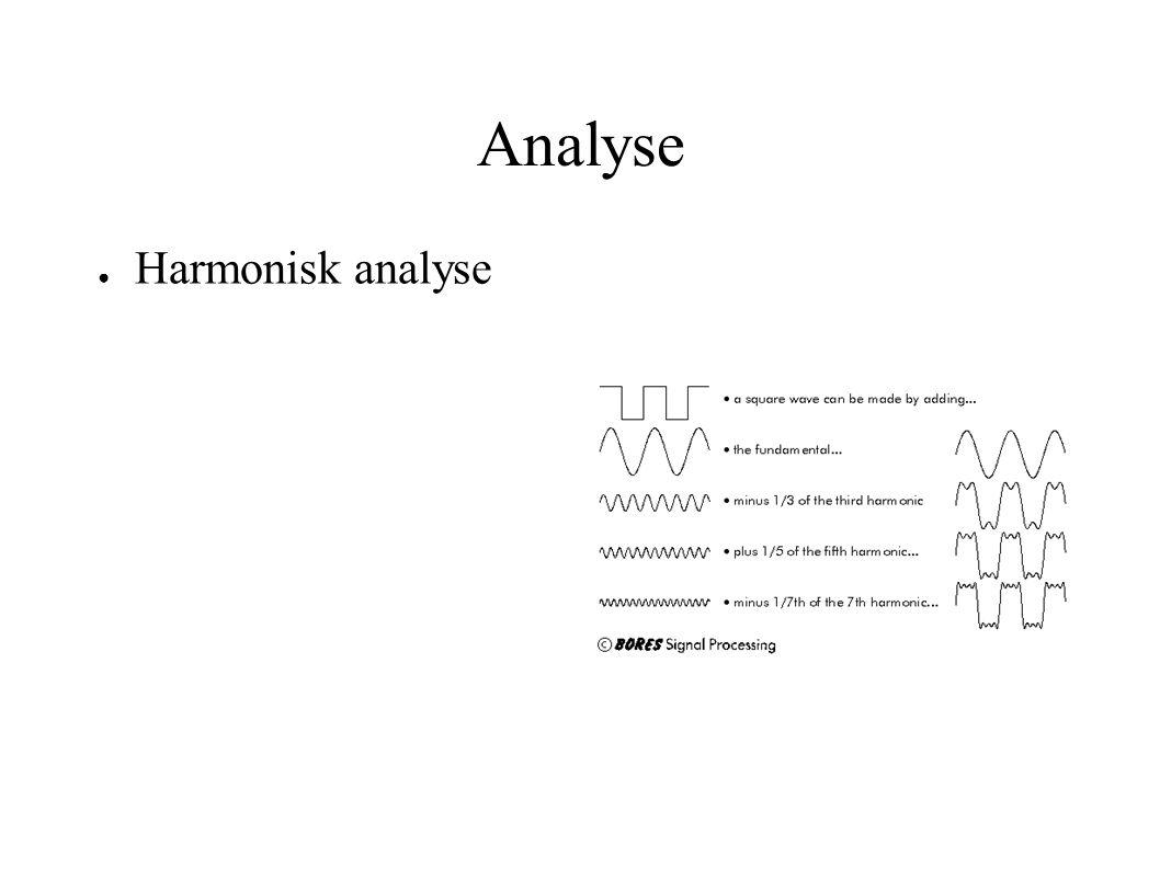 Analyse 9x2 + 4y2 = 36 ● Harmonisk analyse