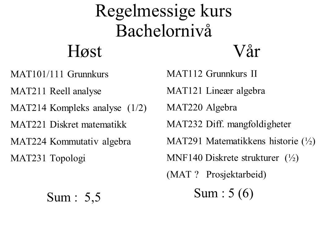 Regelmessige kurs Bachelornivå Høst Vår 9x2 + 4y2 = 36 MAT101/111 Grunnkurs MAT211 Reell analyse MAT214 Kompleks analyse (1/2) MAT221 Diskret matematikk MAT224 Kommutativ algebra MAT231 Topologi Sum : 5,5 MAT112 Grunnkurs II MAT121 Lineær algebra MAT220 Algebra MAT232 Diff.