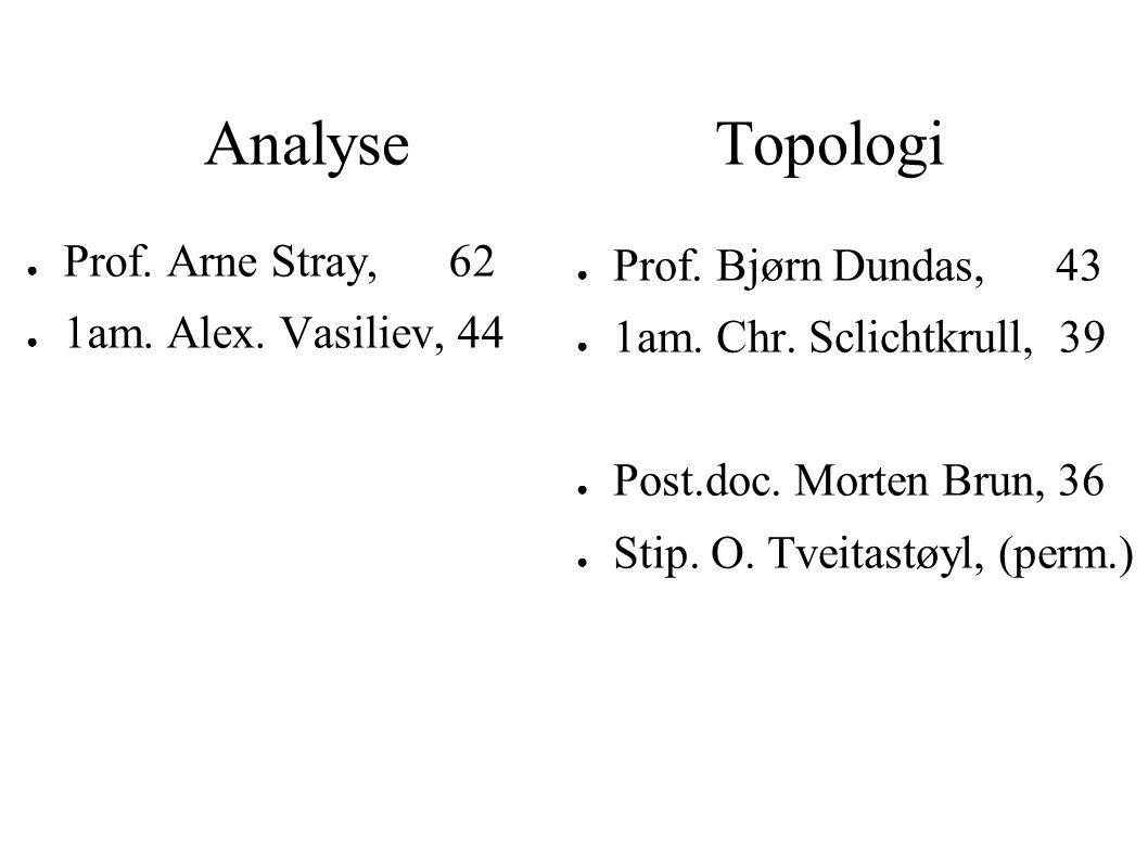 Analyse Topologi ● Prof.Arne Stray, 62 ● 1am. Alex.