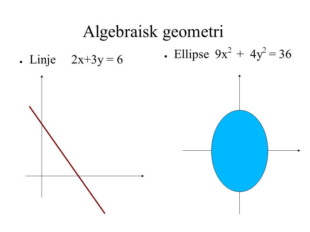 Algebra, kommutativ Algebraiske systemer der : a. b = b. a Eksempel : 5. 3 = 3. 5 9x2 + 4y2 = 36