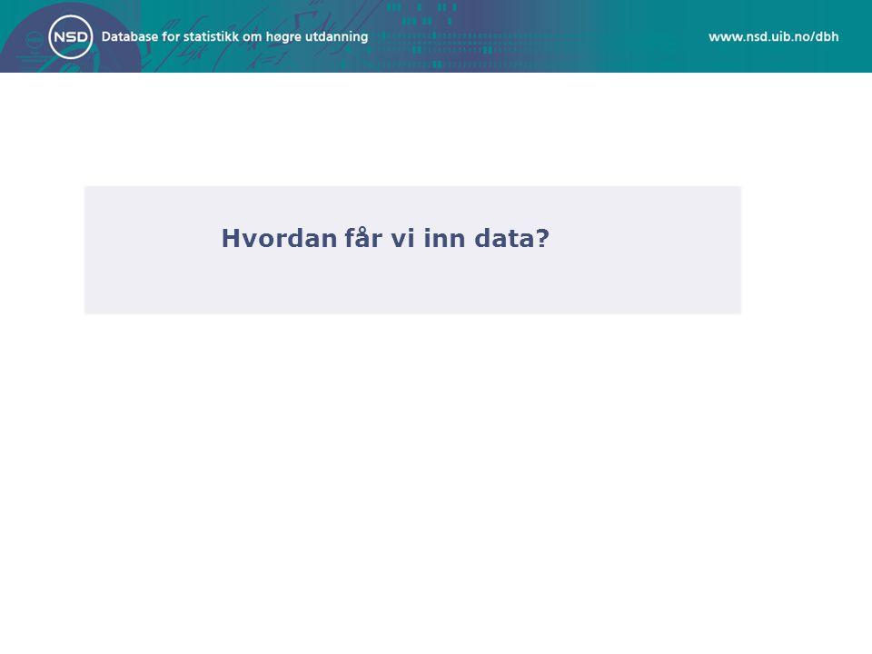 Hvordan får vi inn data?