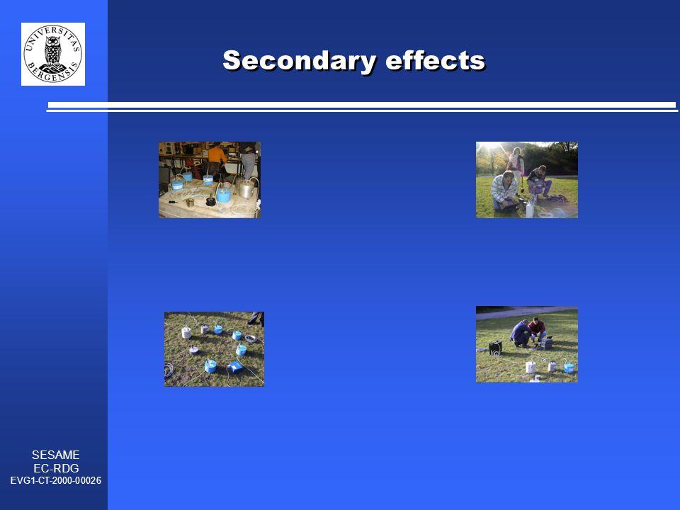 SESAME EC-RDG EVG1-CT-2000-00026 Secondary effects