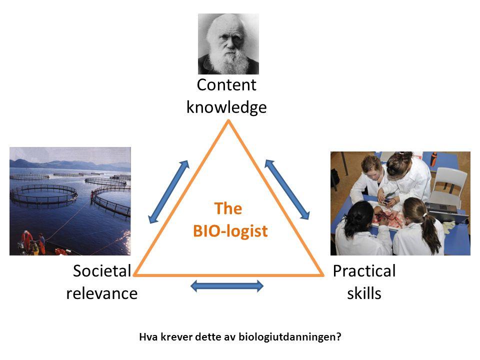 Content knowledge Practical skills Societal relevance The BIO-logist Hva krever dette av biologiutdanningen?