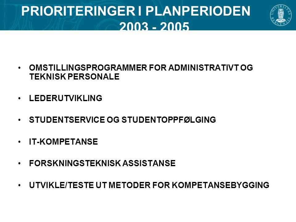 PRIORITERINGER I PLANPERIODEN 2003 - 2005 OMSTILLINGSPROGRAMMER FOR ADMINISTRATIVT OG TEKNISK PERSONALE LEDERUTVIKLING STUDENTSERVICE OG STUDENTOPPFØL
