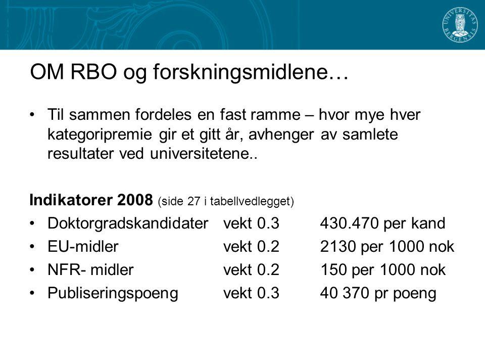 OM RBO og forskningsmidlene… Til sammen fordeles en fast ramme – hvor mye hver kategoripremie gir et gitt år, avhenger av samlete resultater ved universitetene..