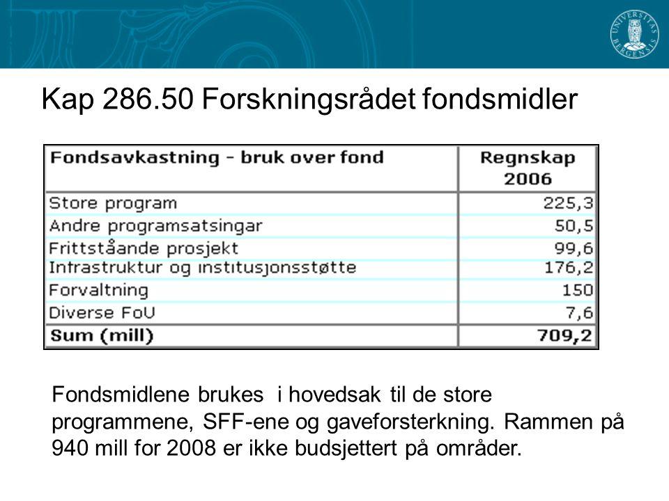 Kap 286.50 Forskningsrådet fondsmidler Fondsmidlene brukes i hovedsak til de store programmene, SFF-ene og gaveforsterkning.