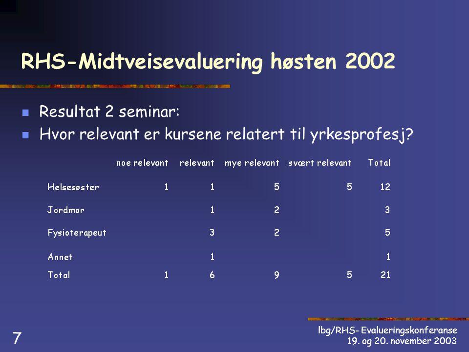 lbg/RHS- Evalueringskonferanse 19.og 20. november 2003 18 RHS-Midtveisevaluering høsten 2002 Res.