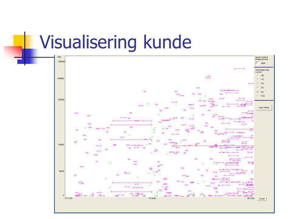 10.07.20141119 Data warehousing Metadata ( data om data ), standardiserte elementer.