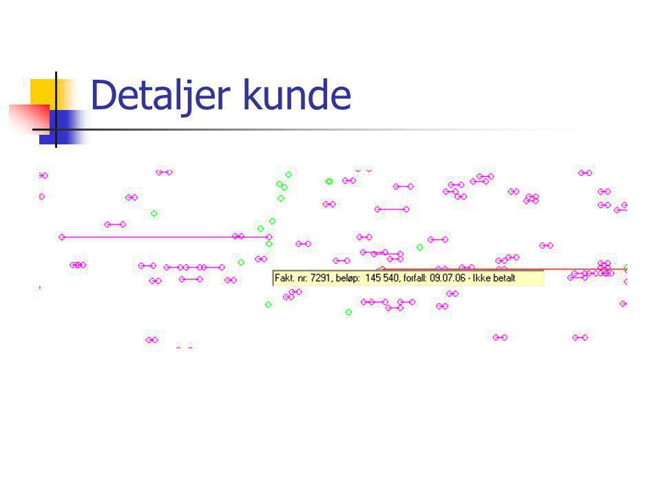 10.07.20141110 Komponenter ( structual capital ) Dialog Enkle spørrespråk ( Query-by-example , visuell spørring) Fleksibilitet i standardrapporter Data Internt og eksternt Record og dokumentbasert Data mining Modeller Analysedelen (f.eks.
