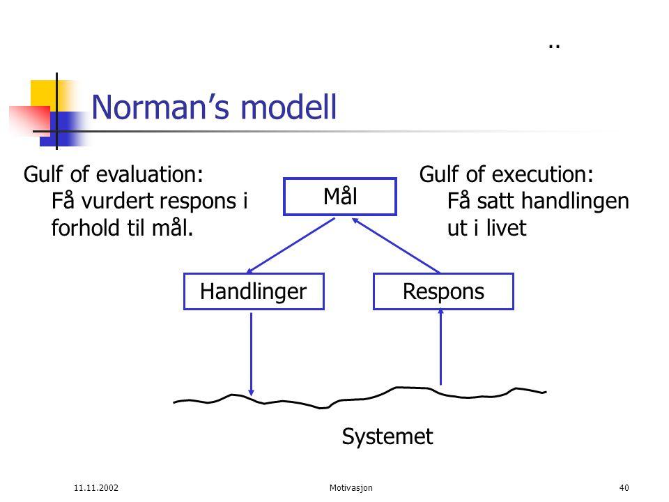 11.11.2002Motivasjon40 Norman's modell Mål Systemet Respons Gulf of execution: Få satt handlingen ut i livet Handlinger Gulf of evaluation: Få vurdert respons i forhold til mål...