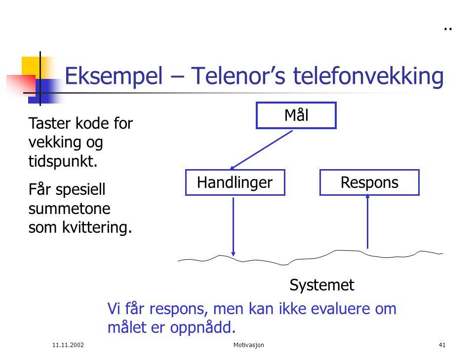 11.11.2002Motivasjon41 Eksempel – Telenor's telefonvekking Mål HandlingerRespons Systemet Vi får respons, men kan ikke evaluere om målet er oppnådd.