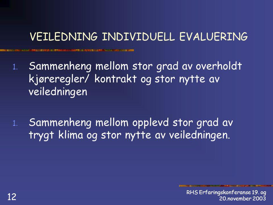RHS Erfaringskonferanse 19. og 20.november 2003 12 VEILEDNING INDIVIDUELL EVALUERING 1.