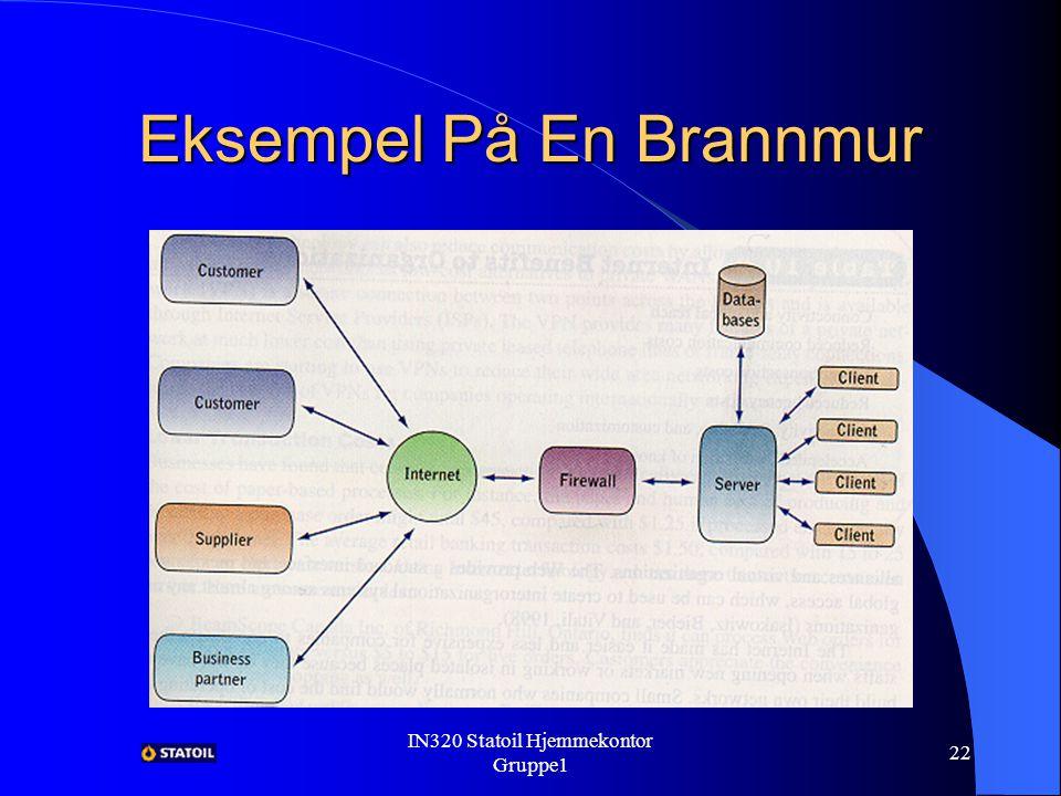IN320 Statoil Hjemmekontor Gruppe1 21 Tiltak Som Vi Antar at Statoil Bruker: Opplæring og oppfølging Brukernavn og passord Brannmur Kryptering Virusprogram