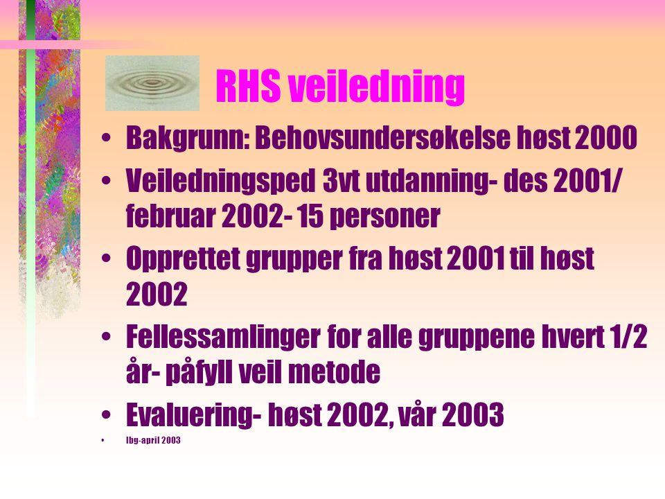 Veiledningsgrupper i RHS Helsesøstre 4 grupper Jordmødre2 grupper Fysioterapeuter1 gruppe Familieveildere/ andre1 gruppe