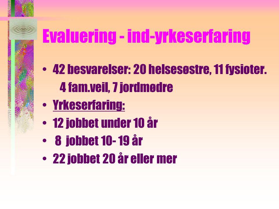 Evaluering - ind-yrkeserfaring 42 besvarelser: 20 helsesøstre, 11 fysioter.