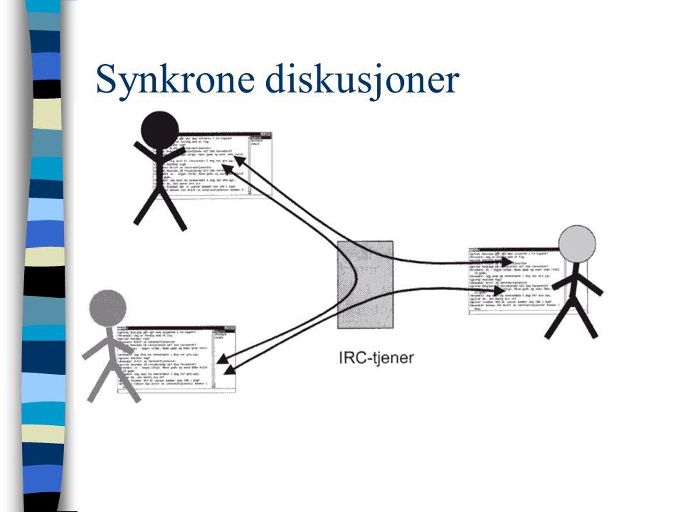 Synkrone diskusjoner