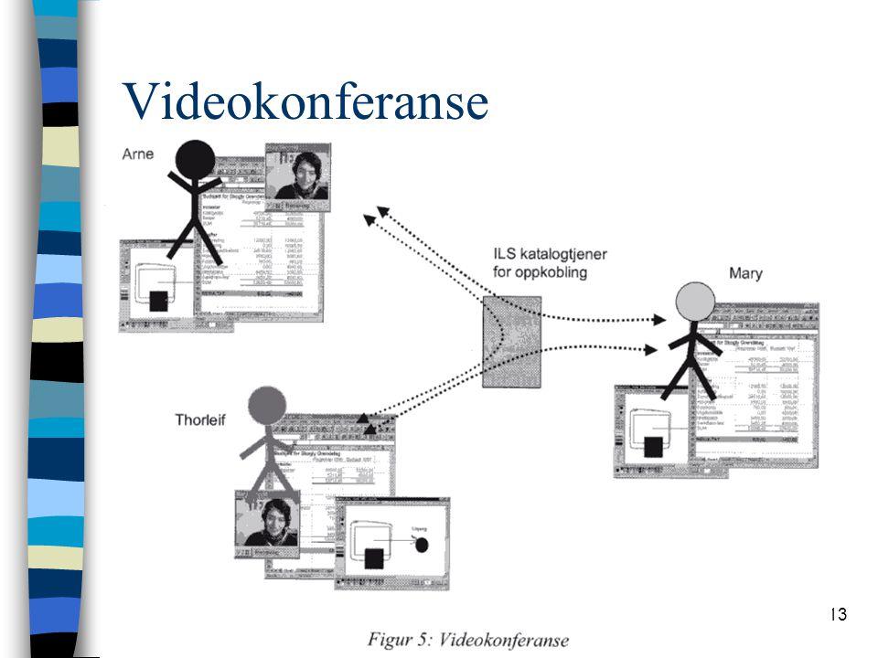 Høgskolen i Molde in102 f-8 v2004 Ola Bø 13 Videokonferanse