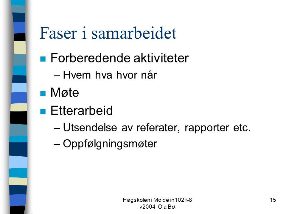 Høgskolen i Molde in102 f-8 v2004 Ola Bø 15 Faser i samarbeidet n Forberedende aktiviteter –Hvem hva hvor når n Møte n Etterarbeid –Utsendelse av referater, rapporter etc.