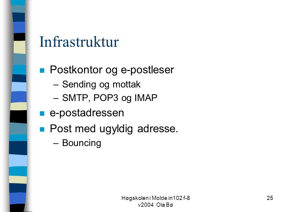 Høgskolen i Molde in102 f-8 v2004 Ola Bø 25 Infrastruktur n Postkontor og e-postleser –Sending og mottak –SMTP, POP3 og IMAP n e-postadressen n Post med ugyldig adresse.
