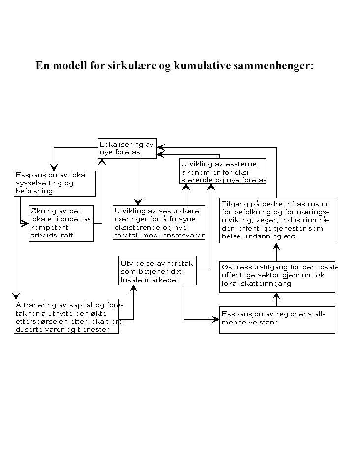 Modellen, med offentlig sektor og egenskaper ved lokaliteten: