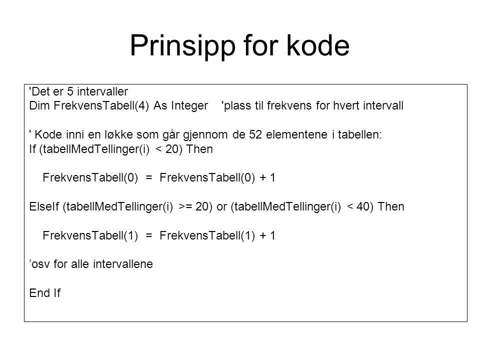 Prinsipp for kode Det er 5 intervaller Dim FrekvensTabell(4) As Integer plass til frekvens for hvert intervall Kode inni en løkke som går gjennom de 52 elementene i tabellen: If (tabellMedTellinger(i) < 20) Then FrekvensTabell(0) = FrekvensTabell(0) + 1 ElseIf (tabellMedTellinger(i) >= 20) or (tabellMedTellinger(i) < 40) Then FrekvensTabell(1) = FrekvensTabell(1) + 1 'osv for alle intervallene End If