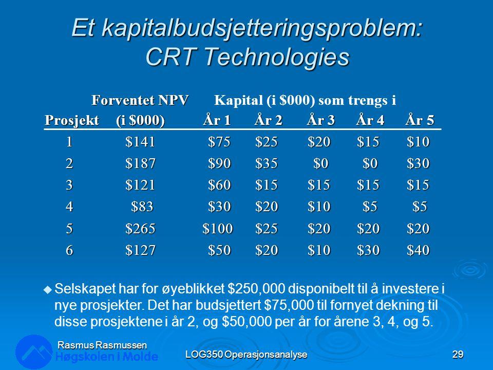 Et kapitalbudsjetteringsproblem: CRT Technologies Forventet NPV Prosjekt (i $000) År 1 År 2 År 3 År 4 År 5 1$141 $75$25$20$15$10 2$187 $90$35 $0 $0$30 3$121 $60$15$15$15$15 4 $83 $30$20$10 $5 $5 5$265$100$25$20$20$20 6$127 $50$20$10$30$40 LOG350 Operasjonsanalyse29 Rasmus Rasmussen Kapital (i $000) som trengs i u Selskapet har for øyeblikket $250,000 disponibelt til å investere i nye prosjekter.