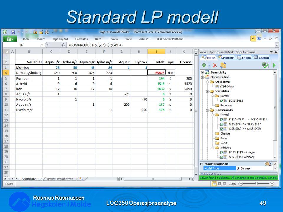 Standard LP modell LOG350 Operasjonsanalyse49 Rasmus Rasmussen