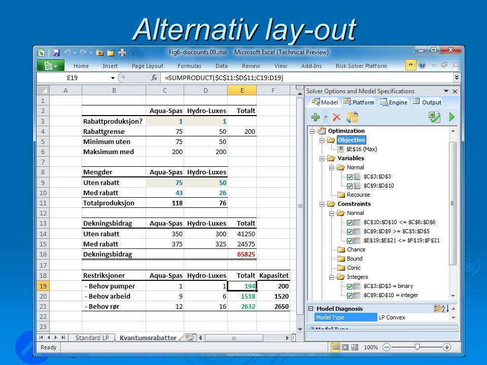Alternativ lay-out LOG350 Operasjonsanalyse50 Rasmus Rasmussen