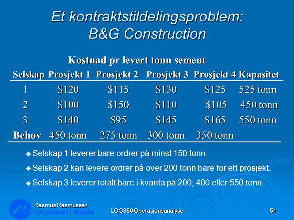 Et kontraktstildelingsproblem: B&G Construction Kostnad pr levert tonn sement Selskap Prosjekt 1 Prosjekt 2 Prosjekt 3 Prosjekt 4 Kapasitet 1$120 $115$130$125525 tonn 2$100 $150$110 $105 450 tonn 3$140 $95$145$165550 tonn Behov450 tonn 275 tonn300 tonn350 tonn LOG350 Operasjonsanalyse51 Rasmus Rasmussen u Selskap 1 leverer bare ordrer på minst 150 tonn.