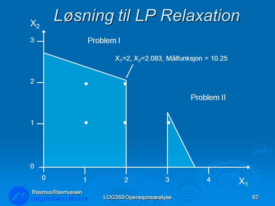 Løsning til LP Relaxation LOG350 Operasjonsanalyse62 Rasmus Rasmussen 0 1 2 3 0 12 34 X1X1 X2X2 Problem I Problem II X 1 =2, X 2 =2.083, Målfunksjon =