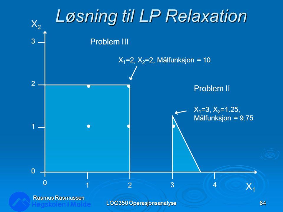 Løsning til LP Relaxation LOG350 Operasjonsanalyse64 Rasmus Rasmussen 0 1 2 3 0 12 34 X1X1 X2X2 Problem III Problem II X 1 =2, X 2 =2, Målfunksjon = 1