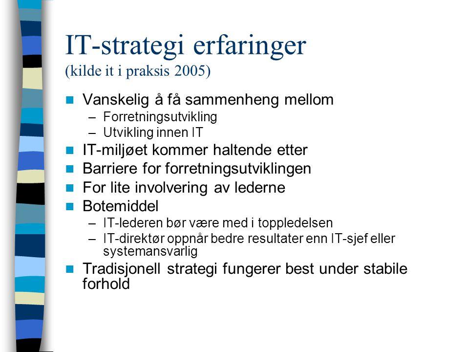 Prosess for å skape en god it-strategi Forretningssystemer –Vurdere eksisterende systemer –Systemplanlegging –Utvikle Business case (kostnader/fordele