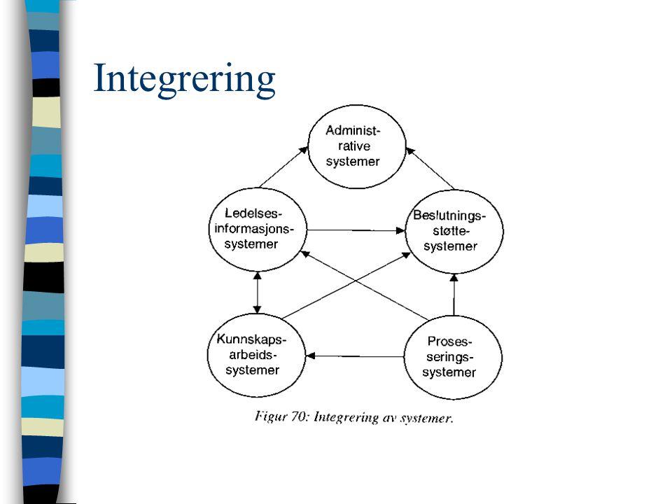 Integrering Betyr at systemene er koblet sammen Informasjon som samles av et system kan brukes i et annet –Timeregistreringer på et produkt kan brukes