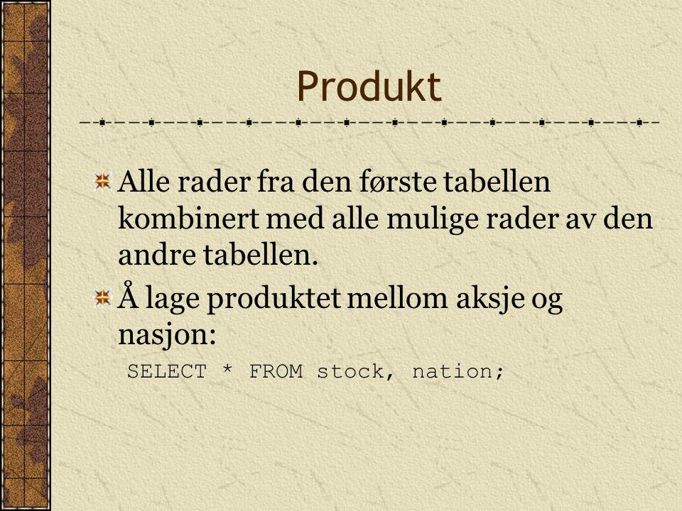 Produkt Alle rader fra den første tabellen kombinert med alle mulige rader av den andre tabellen. Å lage produktet mellom aksje og nasjon: SELECT * FR