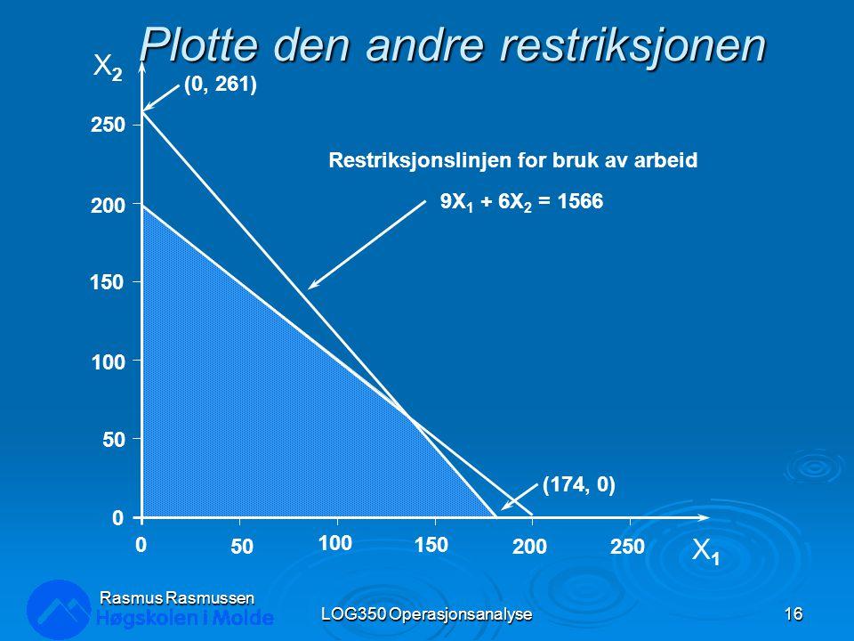 Plotte den andre restriksjonen LOG350 Operasjonsanalyse16 Rasmus Rasmussen X2X2 X1X1 250 200 150 100 50 0 0 100 150 200250 (0, 261) (174, 0) Restriksj