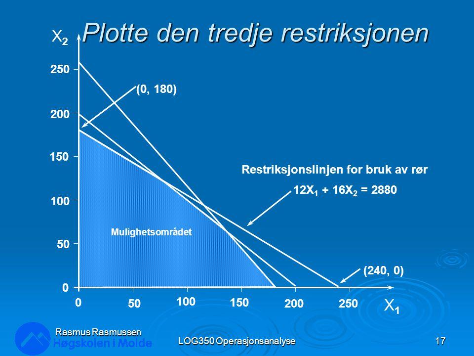 Plotte den tredje restriksjonen LOG350 Operasjonsanalyse17 Rasmus Rasmussen X2X2 X1X1 250 200 150 100 50 0 0 100 150 200250 (0, 180) (240, 0) Restriks