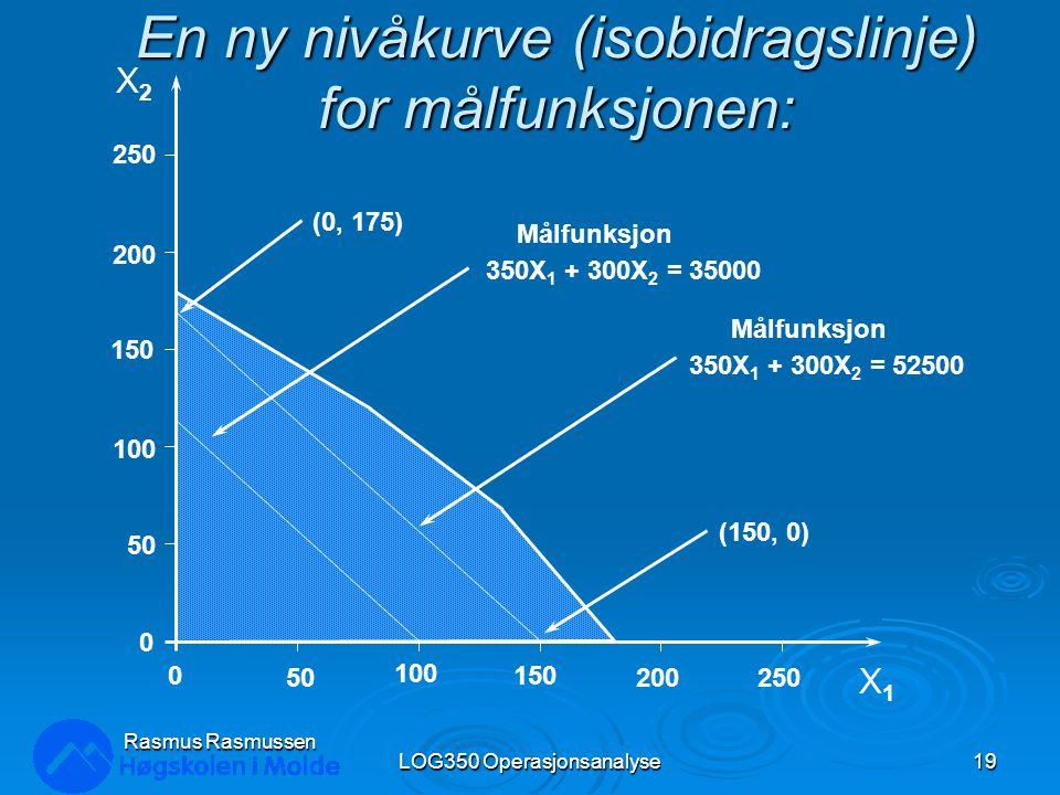 En ny nivåkurve (isobidragslinje) for målfunksjonen: LOG350 Operasjonsanalyse19 Rasmus Rasmussen X2X2 X1X1 250 200 150 100 50 0 0 100 150 200250 (0, 1