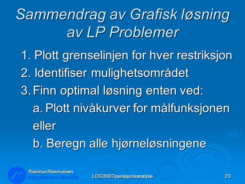 Sammendrag av Grafisk løsning av LP Problemer 1. Plott grenselinjen for hver restriksjon 2. Identifiser mulighetsområdet 3.Finn optimal løsning enten