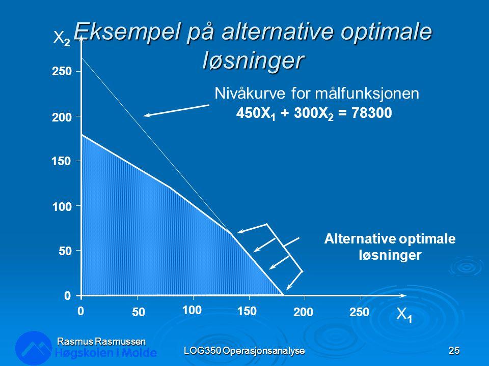 Eksempel på alternative optimale løsninger LOG350 Operasjonsanalyse25 Rasmus Rasmussen X2X2 X1X1 250 200 150 100 50 0 0 100 150 200250 450X 1 + 300X 2